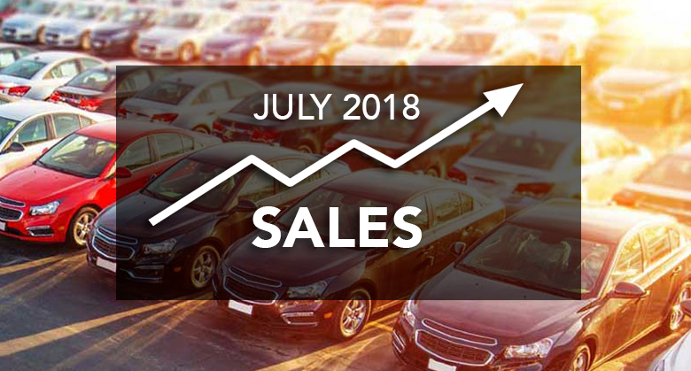 July New Car Sales
