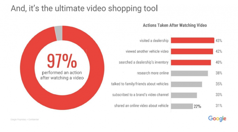 Ultimate Video Shopping Tool